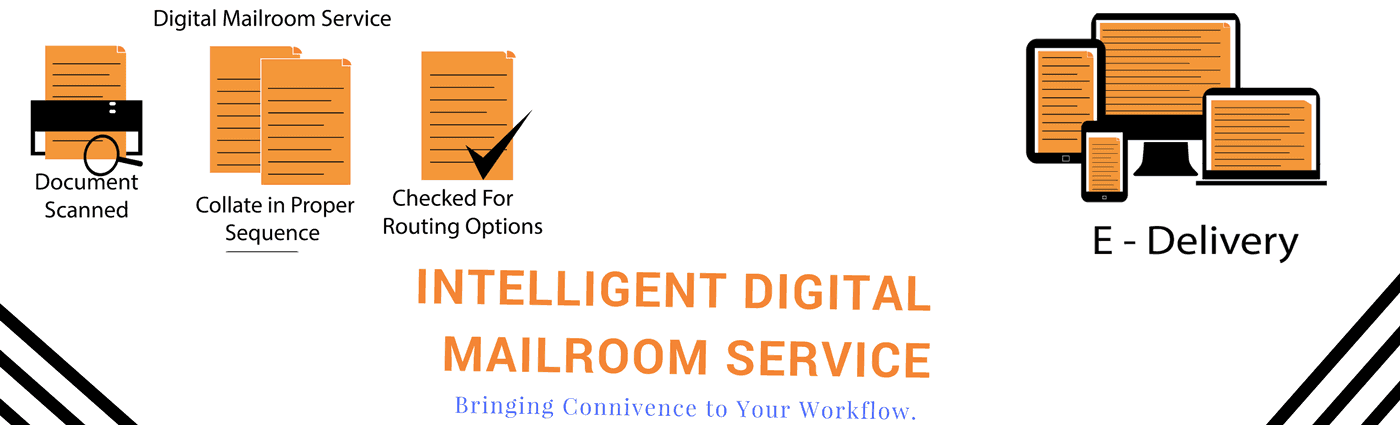 Digital Mailroom Services