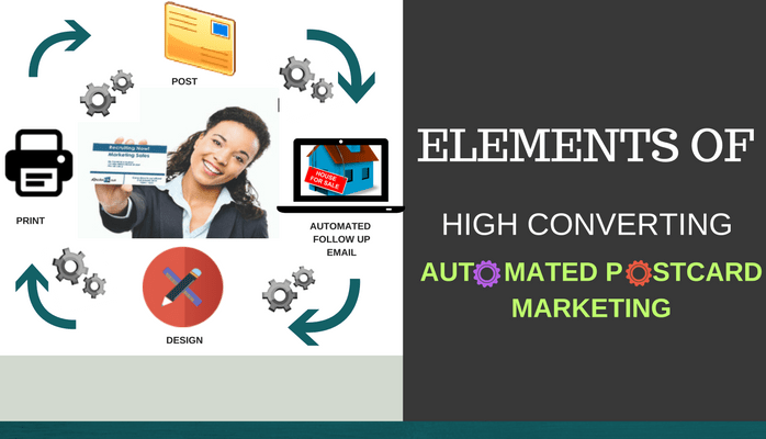 Elements of High Converting Automated Postcard Marketing Part 2