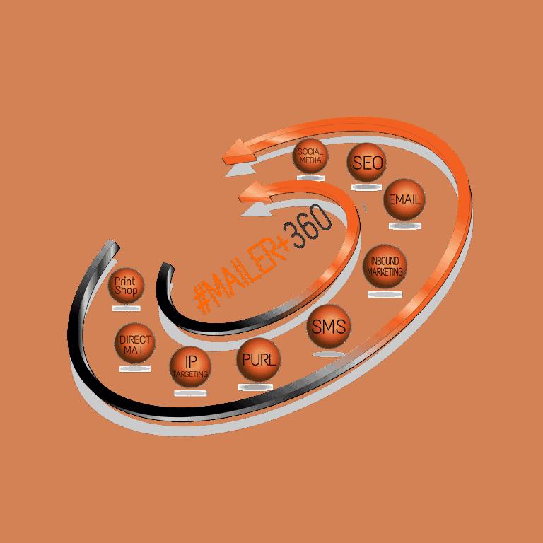 Mailer+360 Logo
